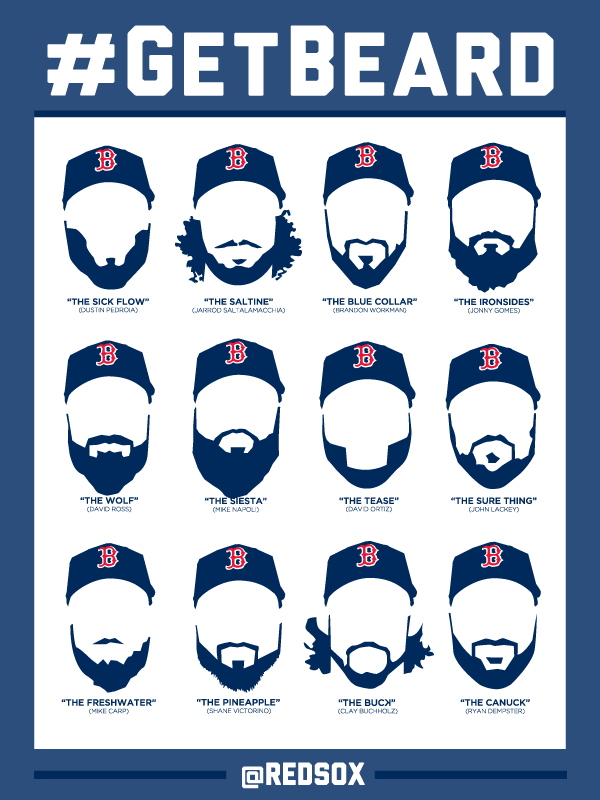 2013 Red Sox Beards Chart #GetBeard