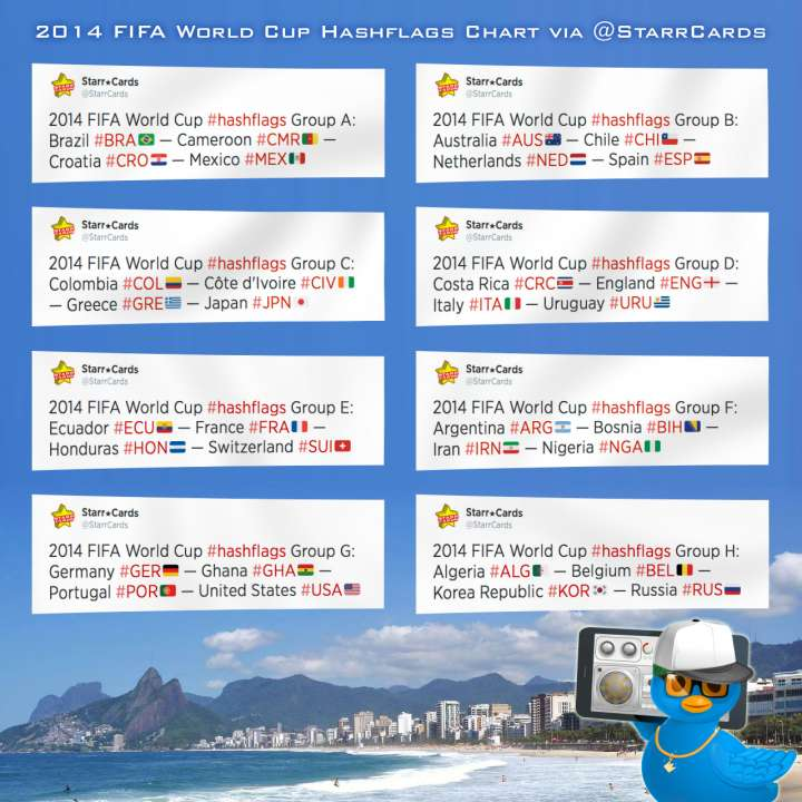 2014 FIFA World Cup hashflags chart from Starr Cards