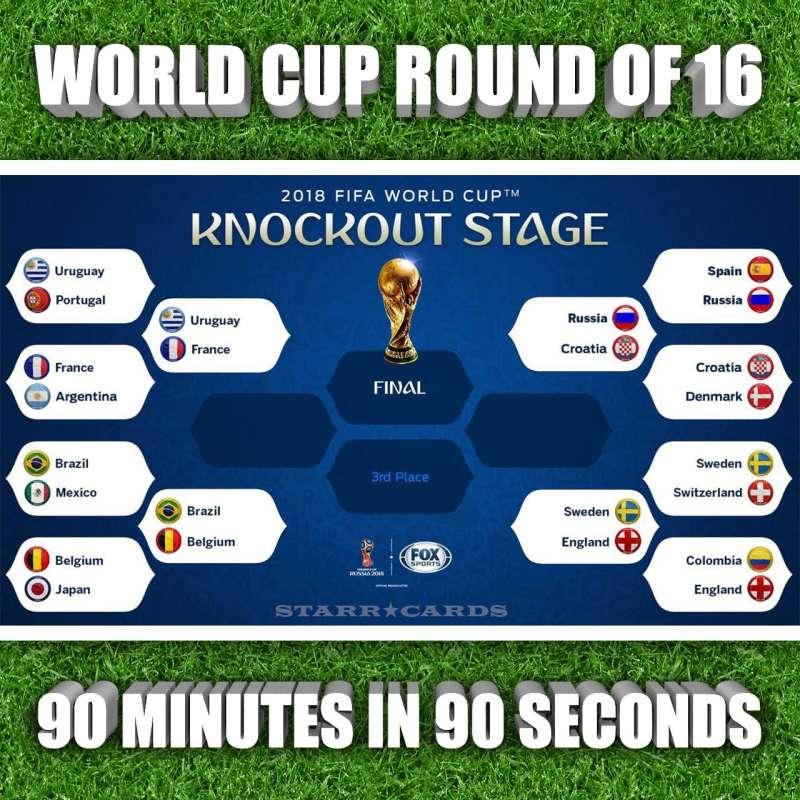 2018 FIFA World Cup Round of 16 bracket