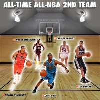 All-time All-NBA 2nd team by GOAT ratings includes Chris Paul and Russell Westbrook