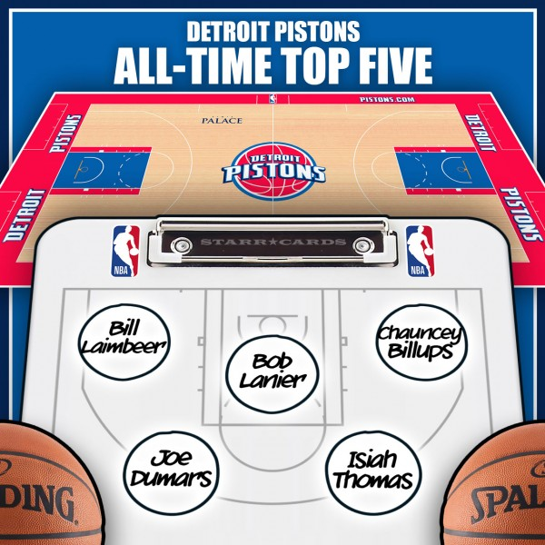 Bill Laimbeer leads Detroit Pistons all-time top five by Win Shares