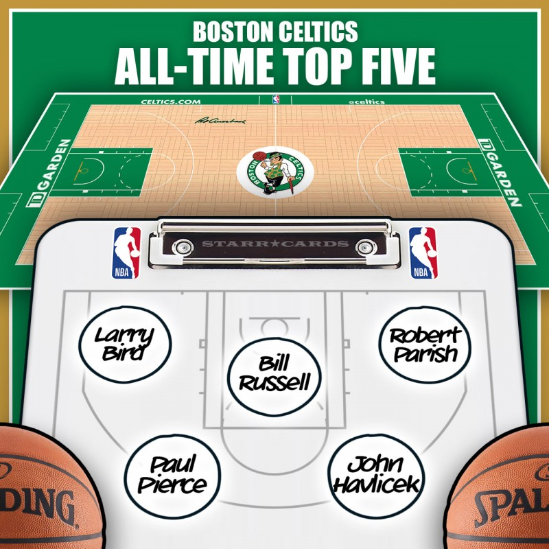 Bill Russell leads Boston Celtics all-time top five by Win Shares