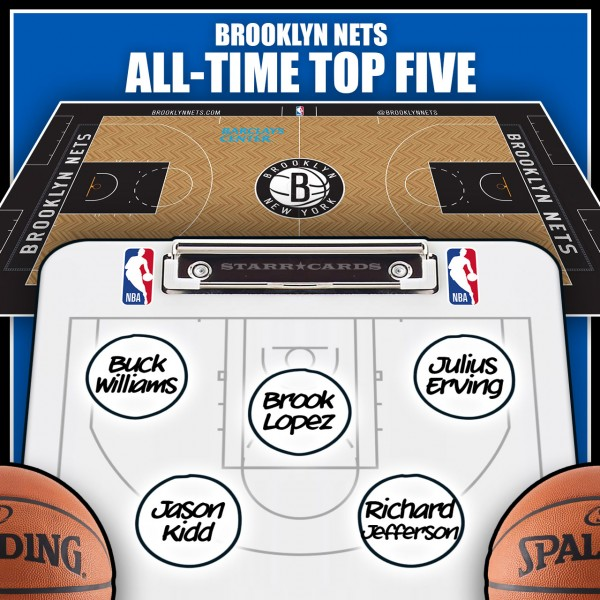 Buck Williams leads Brooklyn Nets all-time top five by Win Shares
