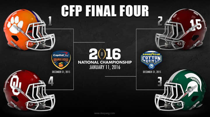 CFP Final Four includes Clemson, Alabama, Michigan State and Oklahoma