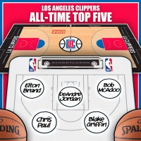 Chris Paul leads Los Angeles Clippers all-time top five by Win Shares