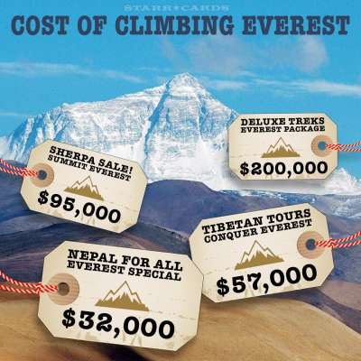 Cost of climbing Mount Everest continues to go up