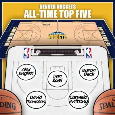 Dan Issel leads Denver Nuggets all-time top five by Win Shares