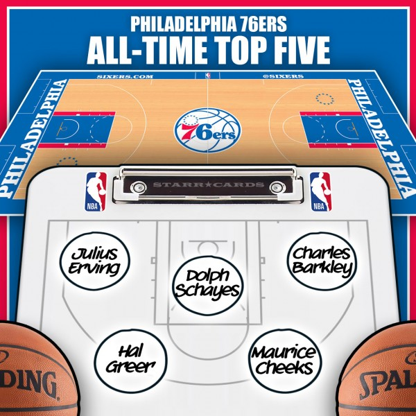 Dolph Schayes leads Philadelphia 76ers all-time top five by Win Shares