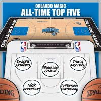 Dwight Howard leads Orlando Magic all-time top five by Win Shares