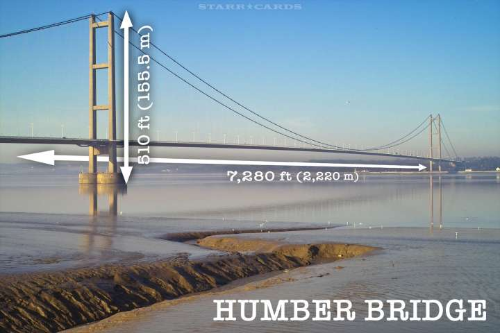 England's Humber Bridge