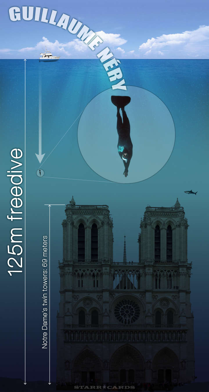 Guillaume Nery 125m freedive