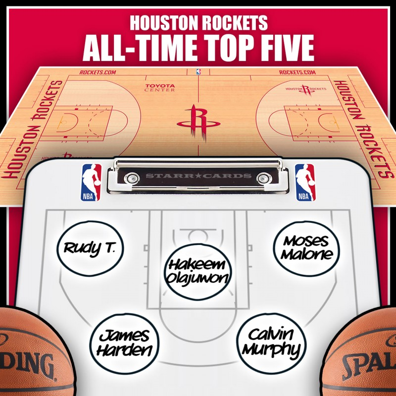 Hakeem Olajuwon leads Houston Rockets all-time top five by Win Shares