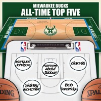 Kareem Abdul-Jabbar leads Milwaukee Bucks all-time top five by Win Shares