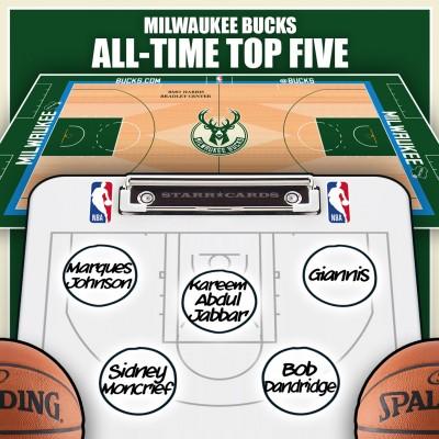 Kareem Abdul-Jabbar leads Milwaukee Bucks all-time top five by Win Shares