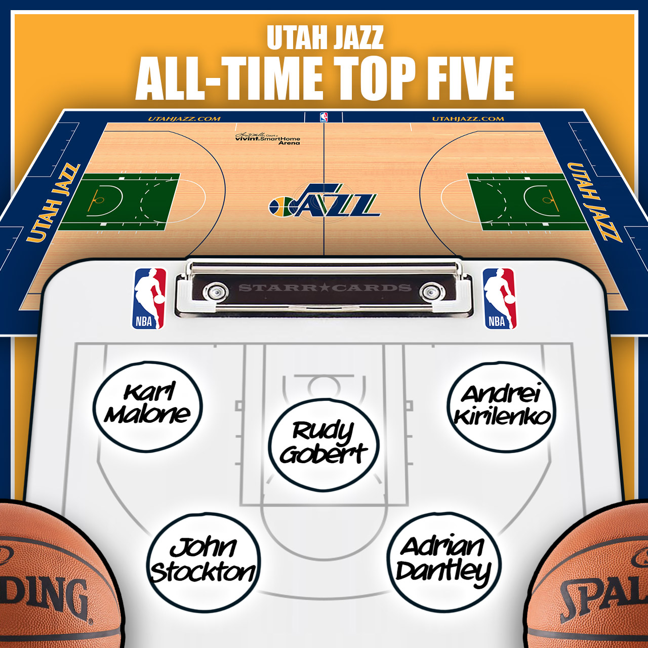 Karl Malone leads Utah Jazz all-time top five by Win Shares