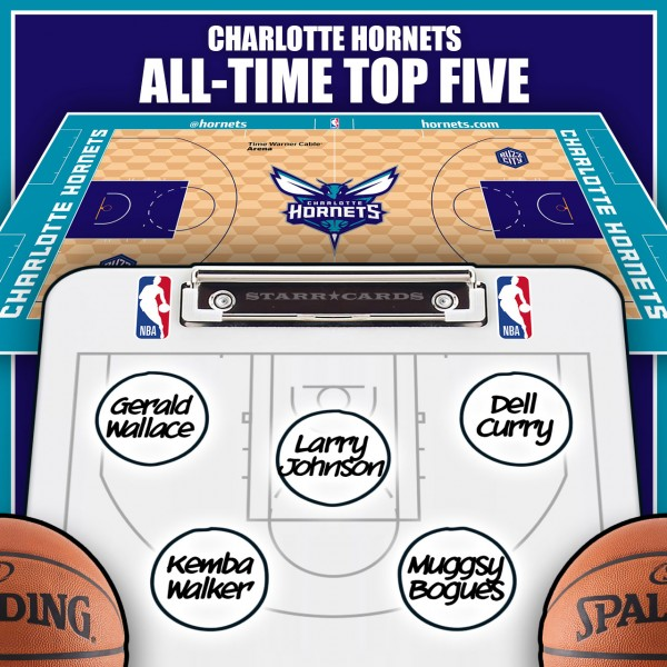 Kemba Walker leads Charlotte Hornets all-time top five by Win Shares