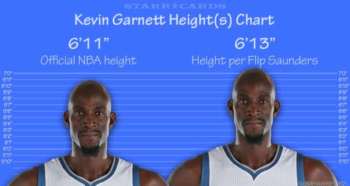 Kevin Garnett height chart
