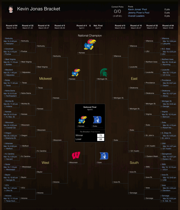 Kevin Jonas' NCAA tournament bracket