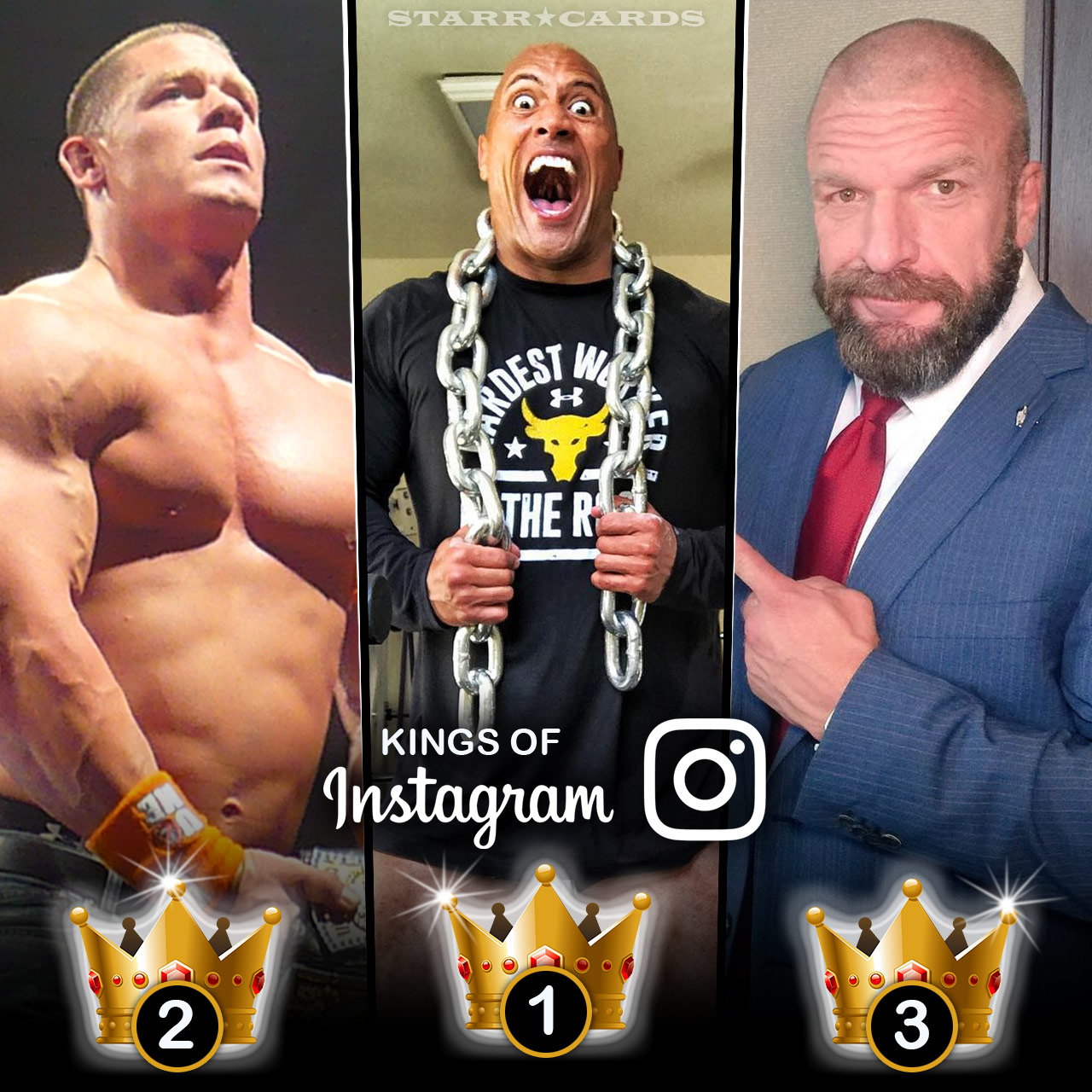 Instagram Kings The Rock John Cena Triple H Tops Among