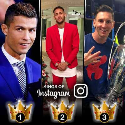 Kings of Instagram: Cristiano Ronaldo, Neymar, Lionel Messi