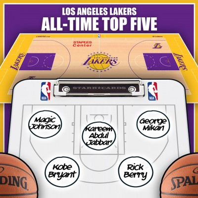 Kobe Bryant leads Los Angeles Lakers all-time top five by Win Shares