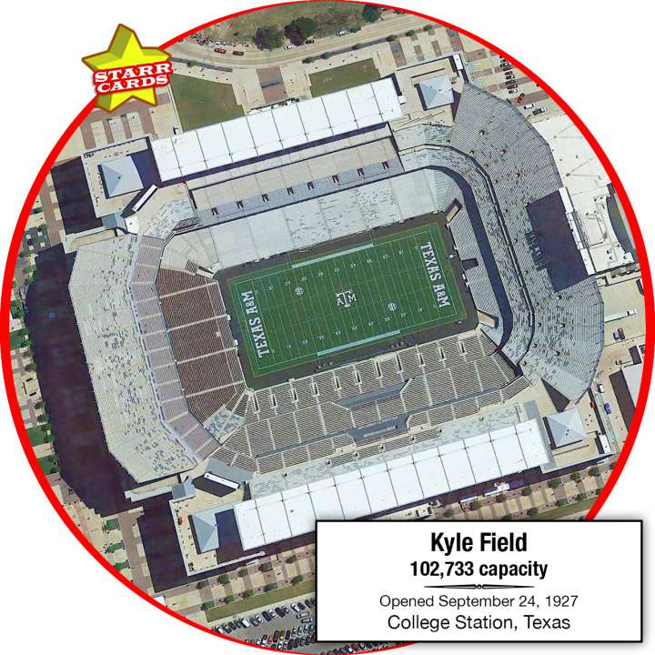Kyle Field, College Station, Texas: Home of the Texas A&M Aggies
