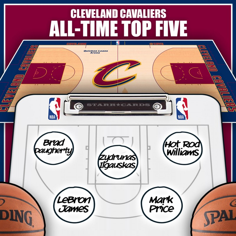 LeBron James leads Cleveland Cavaliers all-time top five by Win Shares