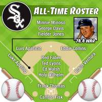 Luke Appling headlines Chicago White Sox all-time roster by Wins Above Replacement (WAR)