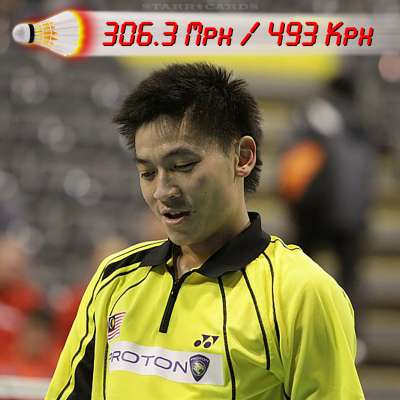 Malaysia's Tan Boon Heong holds Guinness World Record for fastest badminton smash