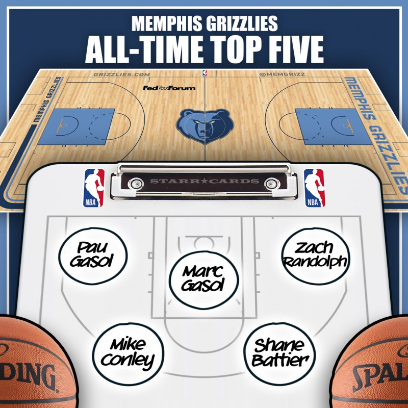 Marc Gasol leads Memphis Grizzlies all-time top five by Win Shares
