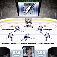 Martin St. Louis leads Tampa Bay Lightning all-time starting six by Point Shares