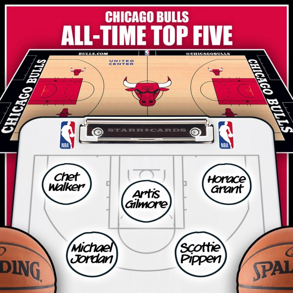 Michael Jordan leads Chicago Bulls all-time top five by Win Shares