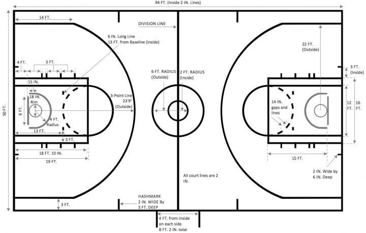 NBA basketball court dimensions