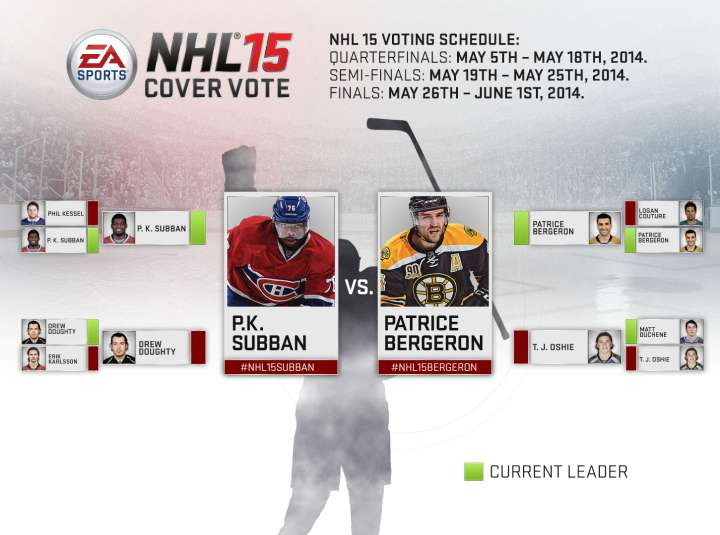 NHL 15 Cover Vote Finals between P.K. Subban and Patrice Bergeron