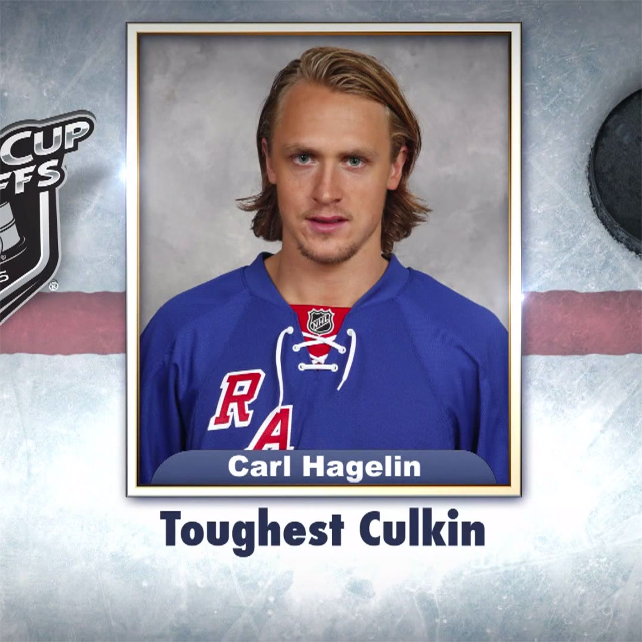 "NY Rangers winger Carl Hagelin is the ""Toughest Culkin"" of all"
