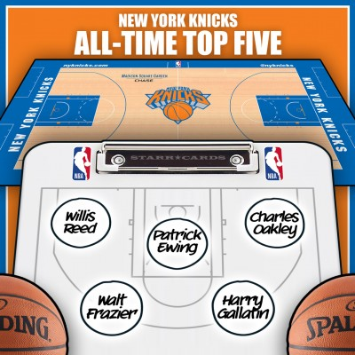 Patrick Ewing leads New York Knicks all-time top five by Win Shares