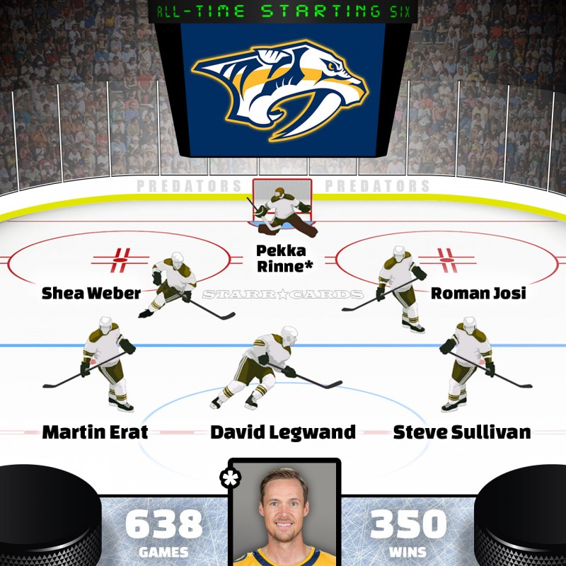 Pekka Rinne leads Nashville Predators all-time starting six by Point Shares