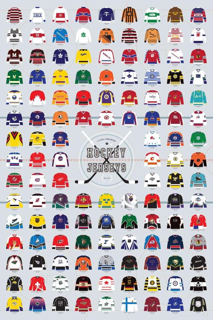 Pop Chart Lab's Visual Compendium of Hockey Jerseys (1905-2015)