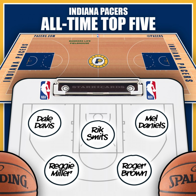 Reggie Miller leads Indiana Pacers all-time top five by Win Shares