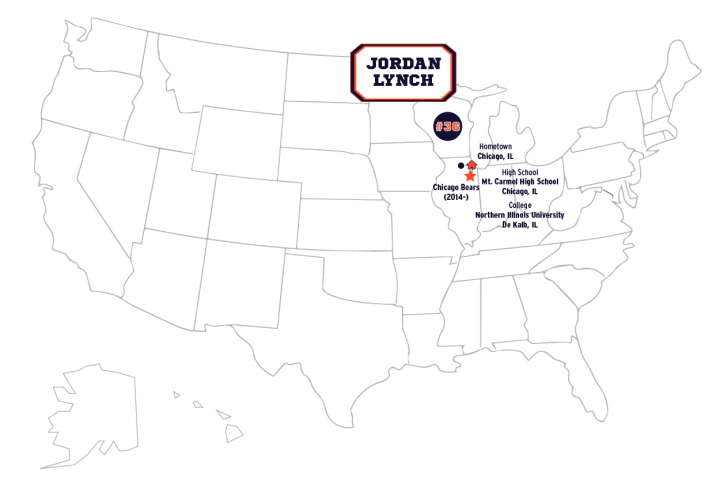 Road to the Chicago Bears for Jordan Lynch