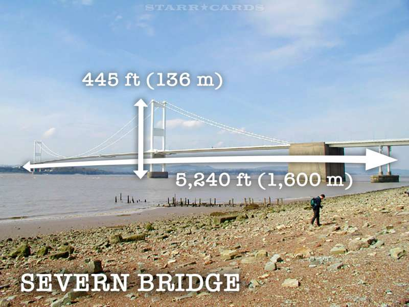 Severn Bridge connects Aust, England with Chepstow, Wales