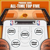 Shawn Marion leads Phoenix Suns all-time top five by Win Shares