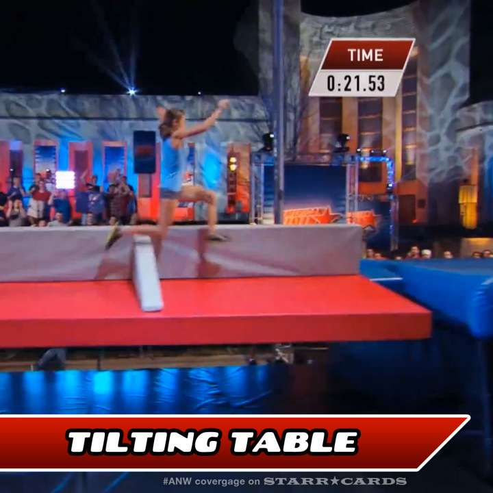tilting-table
