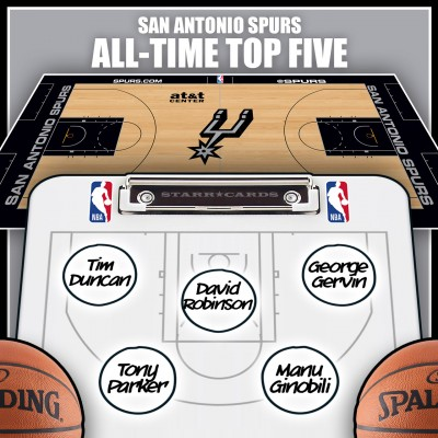 Tim Duncan leads San Antonio Spurs all-time top five by Win Shares