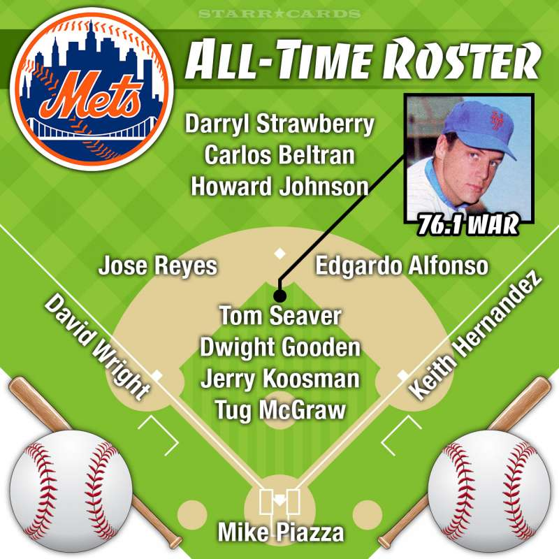 Tom Seaver headlines New York Mets all-time roster by Wins Above Replacement (WAR)