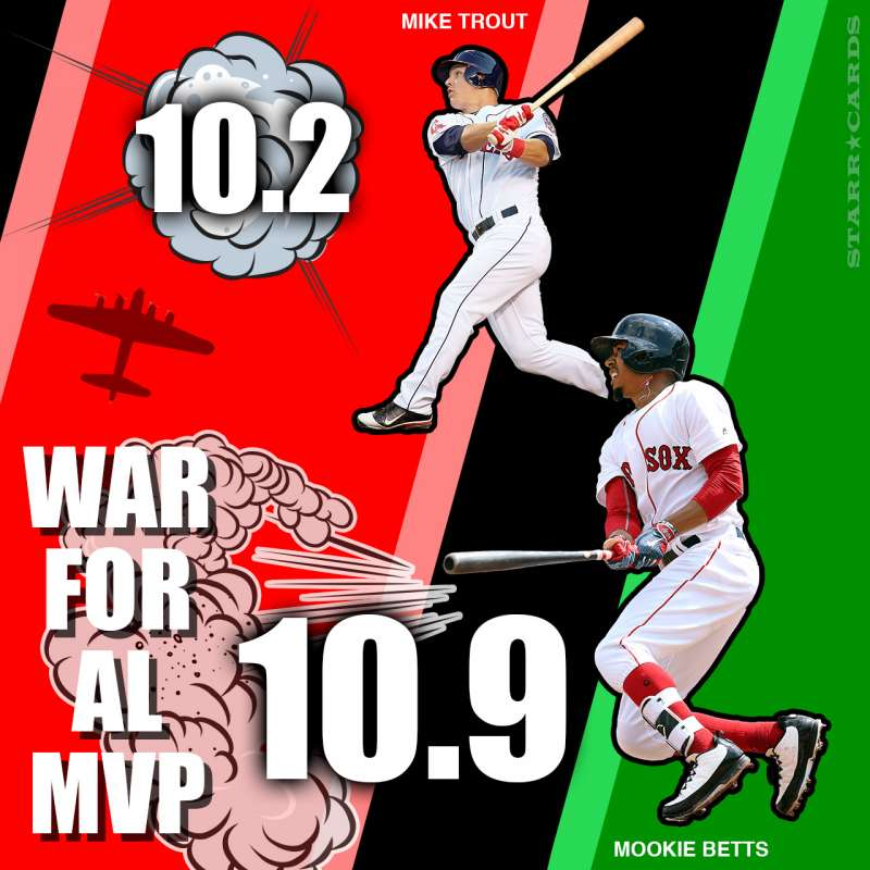 Tracking Mike Trout, Mookie Betts in battle for American League MVP