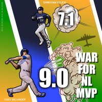 WAR for National League MVP with Cody Bellinger and Christian Yelich
